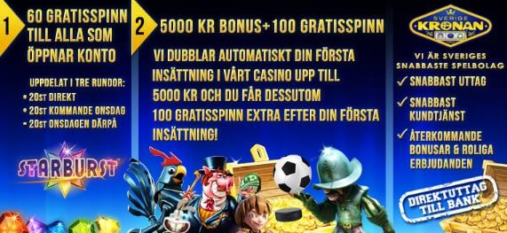 Casino SverigeKronan